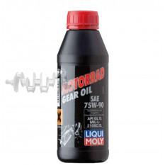 Масло трансмиссионное, 0,500л   (синтетика, 75W-90, MOTORRAD)   LIQUI MOLY   #7589