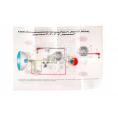 Схема електрообладнання РИГА, ВЕРХОВИНА EVO арт.I-800